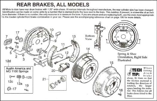 mini cooper rear brake diagram