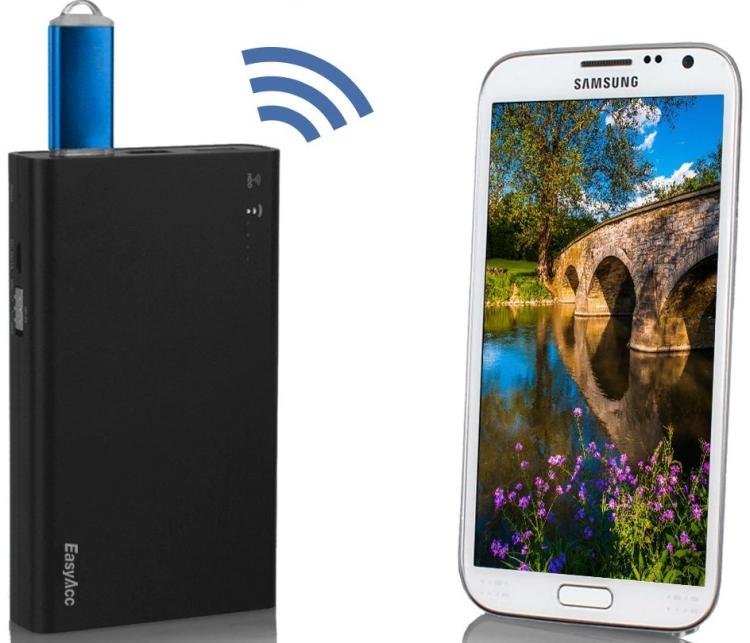 Portable Wifi Wireless SD Card Reader &