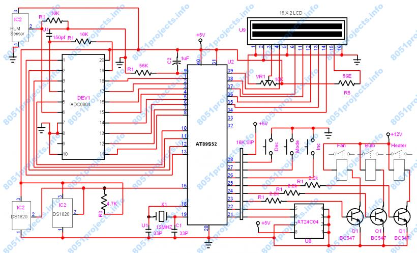 8051 - Temperature and Humidity Controller for Infant Incubator