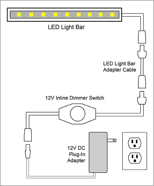 88Light - 12V Inline Dimmer Switch to Adapter and Driver wiring diagrams