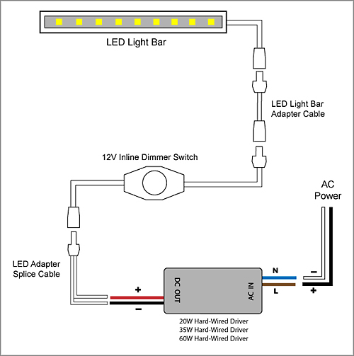12v Led Wiring Diagram Wiring Diagrams