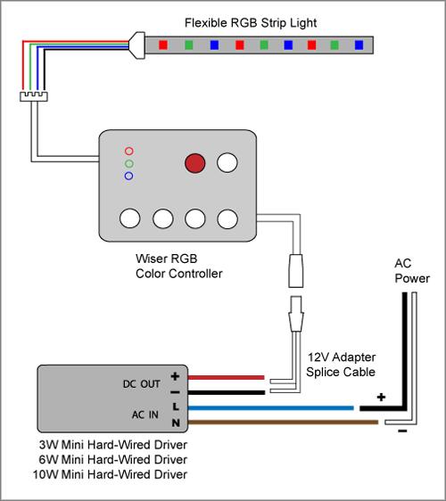 Dmx Led Controller Wiring Diagram simple dmx wiring diagram wiring