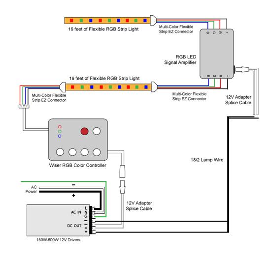 88Light - RGB LED Signal Amplifier wiring diagrams
