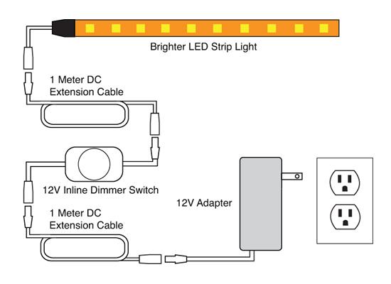 88Light - LED Strip Light Kit wiring diagrams