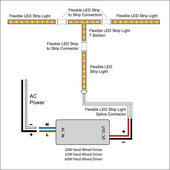 Strip Led Sign Wiring Diagram Wiring Diagram