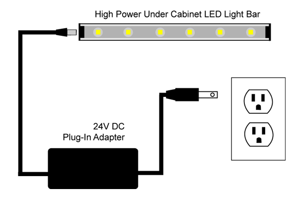 88Light - High Power Under Cabinet LED Light Bar and kit diagrams