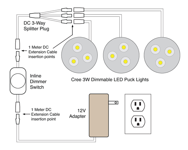 Cabi On Led Christmas Lights White Wire Free Download Wiring