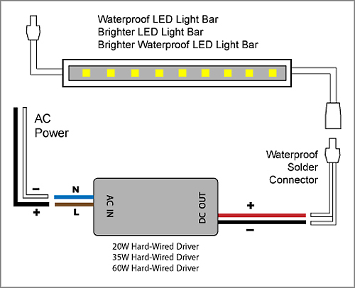 Led Ballast Wiring Diagram Wiring Diagram