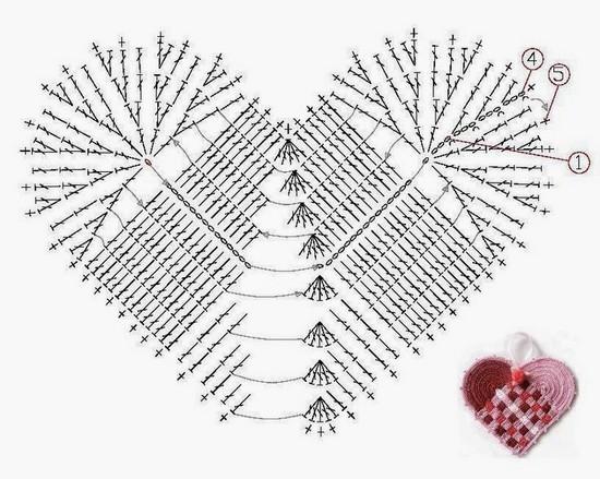 crochet diagram patterns patterns for crochet