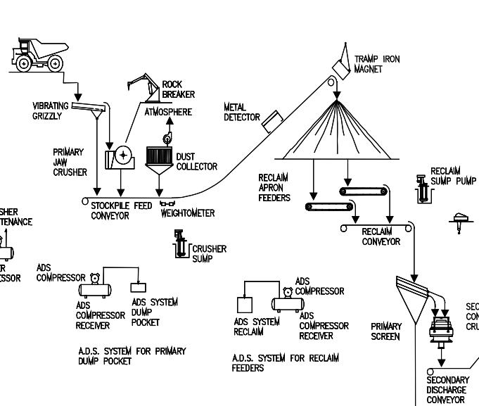 security dome camera wiring diagram