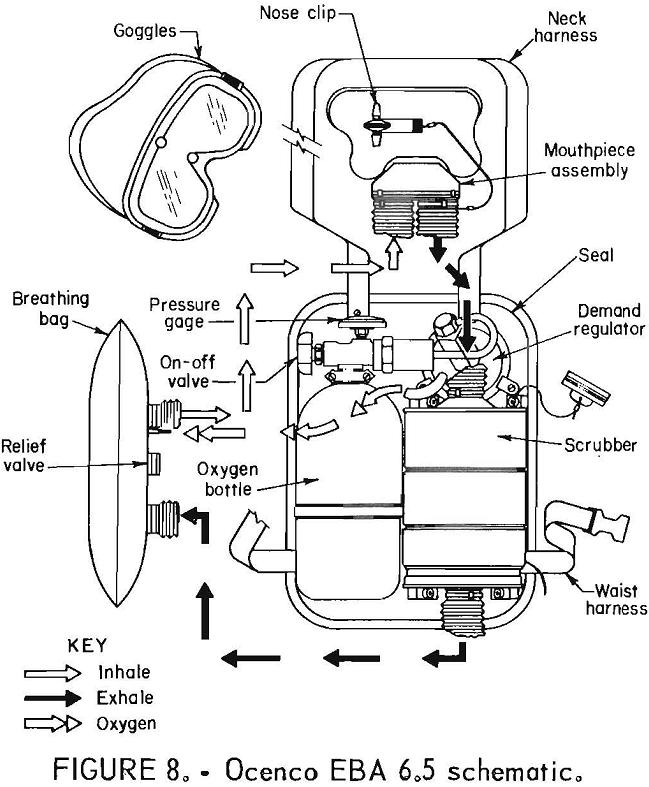 compressed air schematic