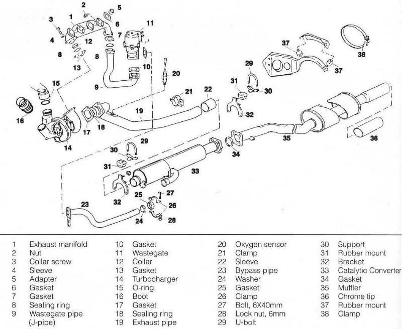 porsche 924 engine diagram on porsche 924 turbo engine diagram