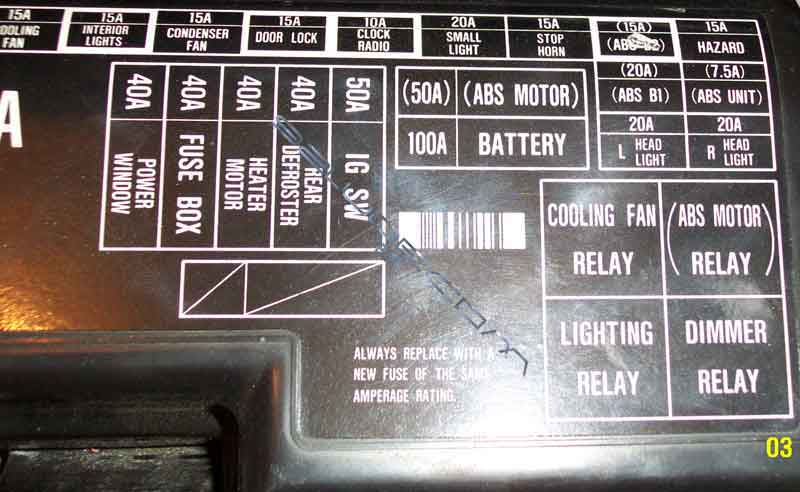 92 Honda Civic Fuse Diagram Wiring Diagram