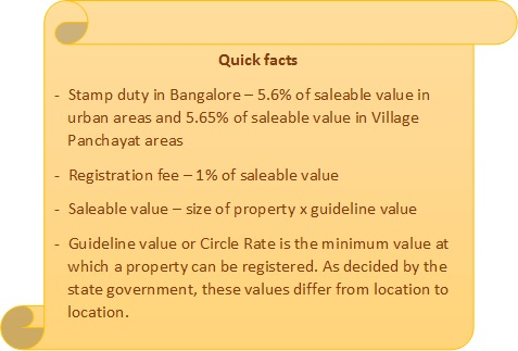 Quick facts on stamp duty in Bangalore