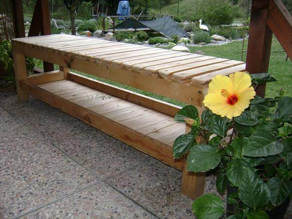 Pallet Outdoor Bench Diy. Pallet Outdoor Bench Diy P - Homeful.Co