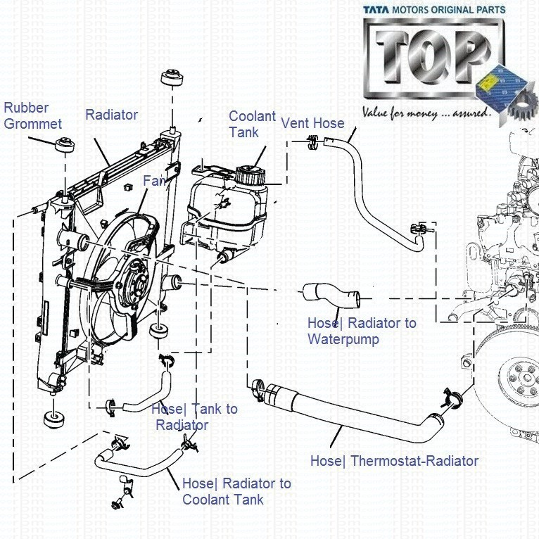tata safari engine diagram