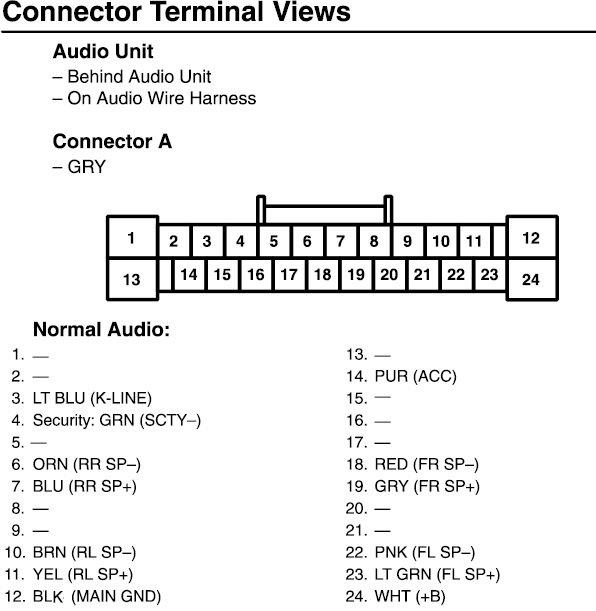 2008 Honda Civic Stereo Wiring Diagram Wiring Diagram