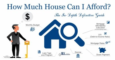 How Much House Can I Afford? Insider Tips and Home Affordability Calculator