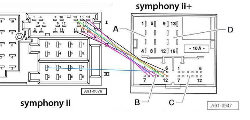 audi symphony schema cablage