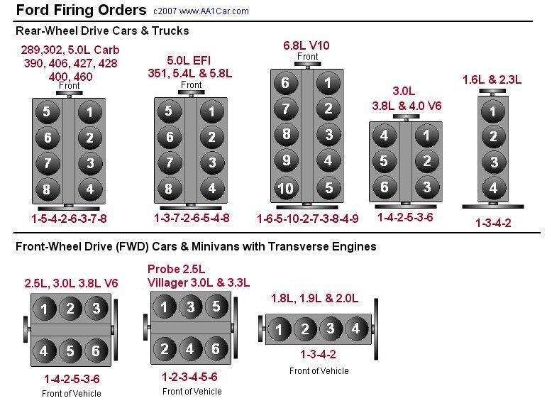 Ford Flex Wiring Diagram Smart Wiring Electrical Wiring Diagram