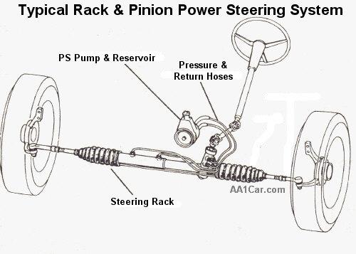 2002 chevy impala steering wheel