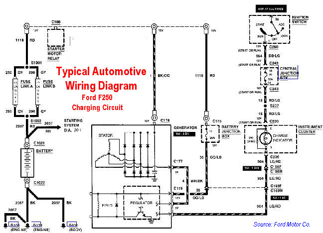 basic electrical wiring of a car