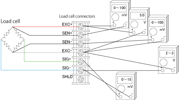scale load cell wiring