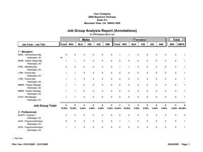 Affirmative Action Plan Report Samples \u2013 Affirmative Action Plans - job analysis report