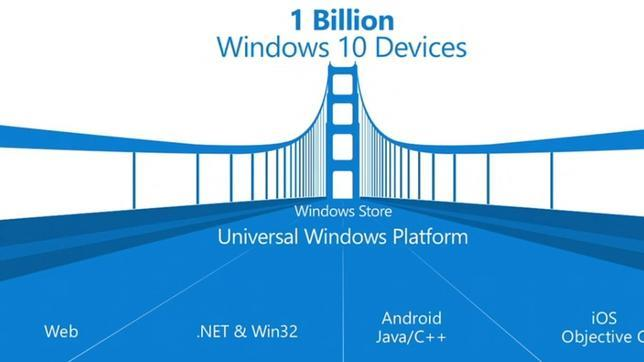 Microsoft apuesta por la nube y la convergencia de aplicaciones en Windows 10