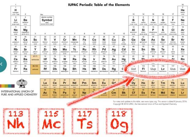 Estos son los nombres de los nuevos elementos de la tabla periódica