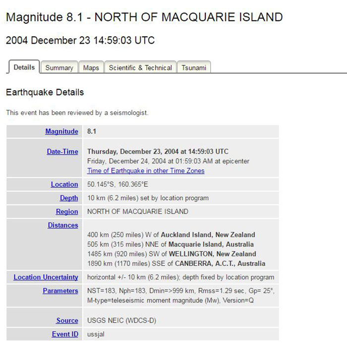 Macquarie Island earthquake in 2004 by US Geological Survey - ABC - survey assistant sample resume