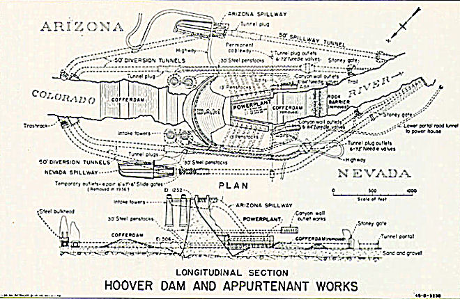 hoover dam power plant diagram