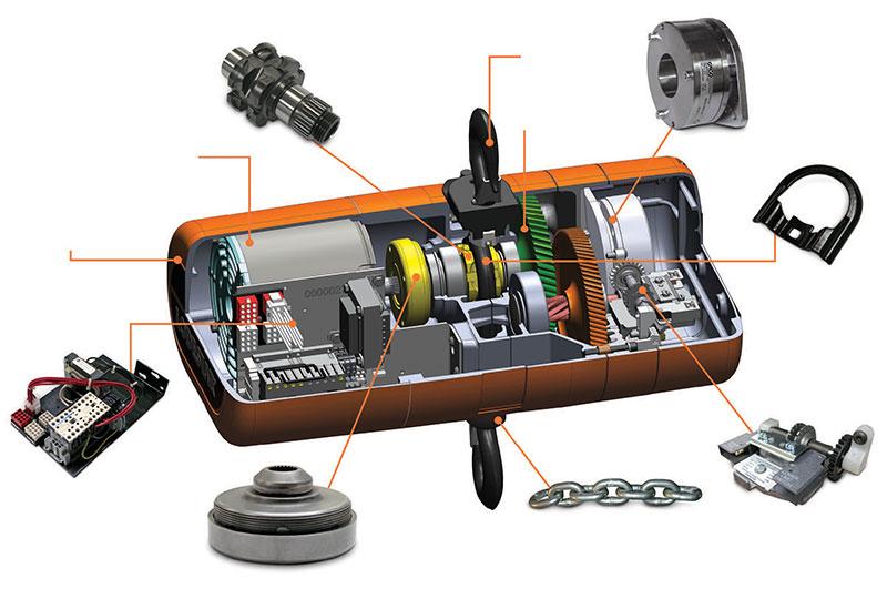 Cm Hoist Parts List Wiring Diagram coffing hoist 2 ton wiring