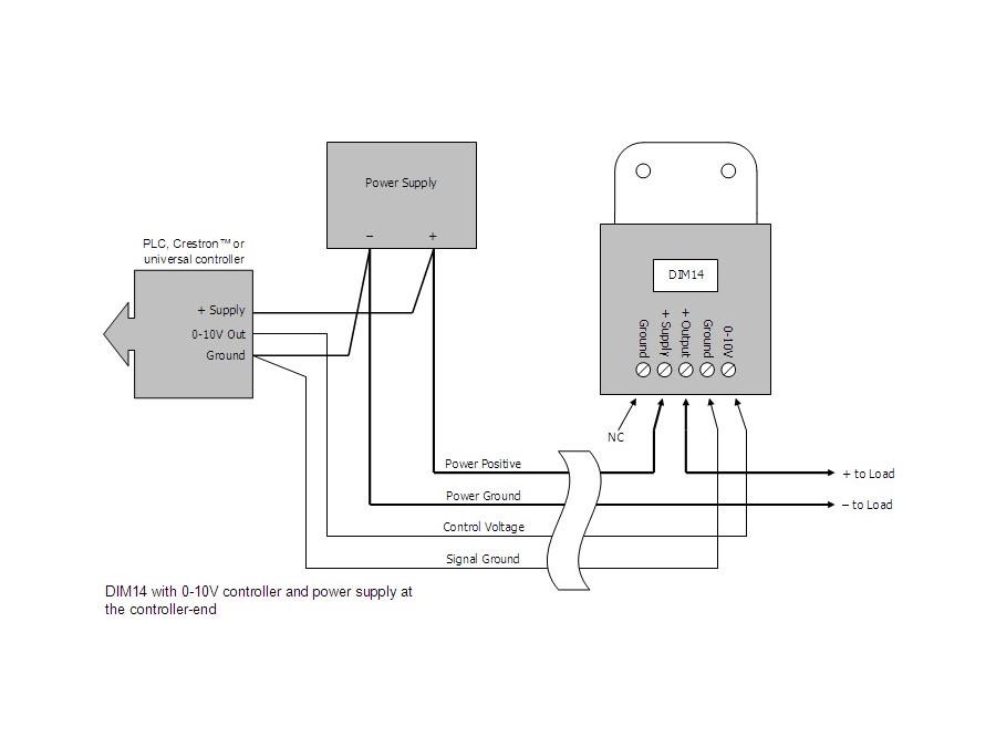 DIM14 - LED Dimmer, 0-10 Volt Controlled, PWM, 12V 24V Low Voltage 10A