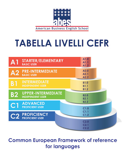 english proficiency level in cv