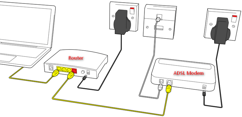 router wiring diagram work switch connection