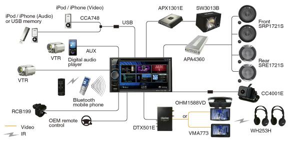 clarion backup camera wiring diagram