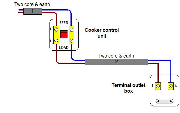 wiring diagram cooker control unit