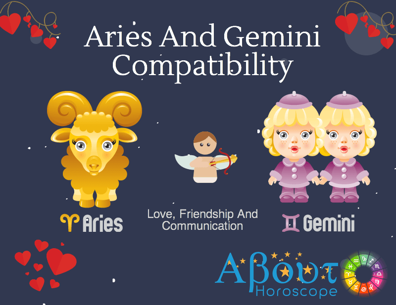 Aries And Gemini Compatibility Love Friendship