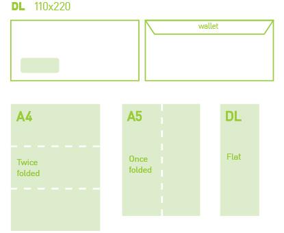envelope printing template - Selol-ink