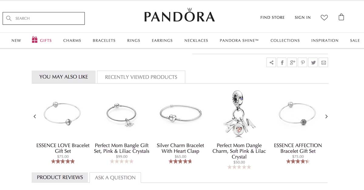 10 Examples of Successful Ecommerce Product Pages