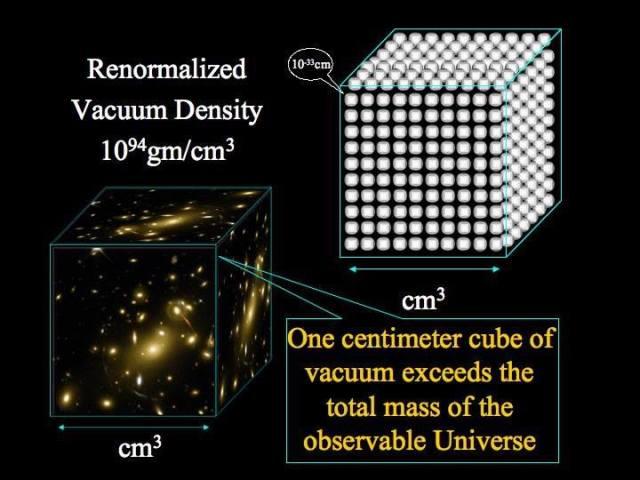 Planck universe