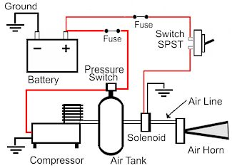 12 volt air horn wiring diagram schematic