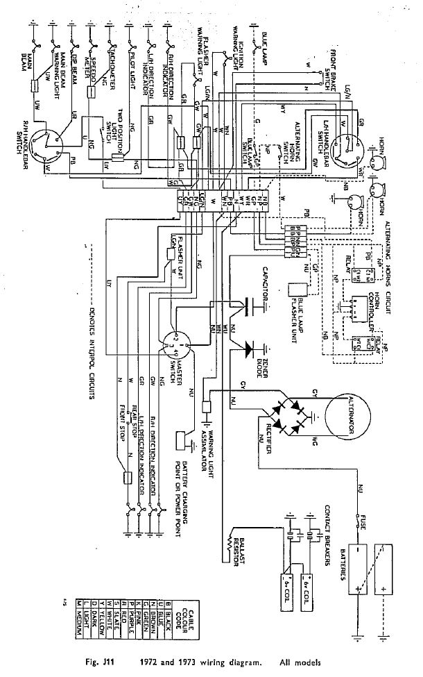 1973 norton commando wiring diagram