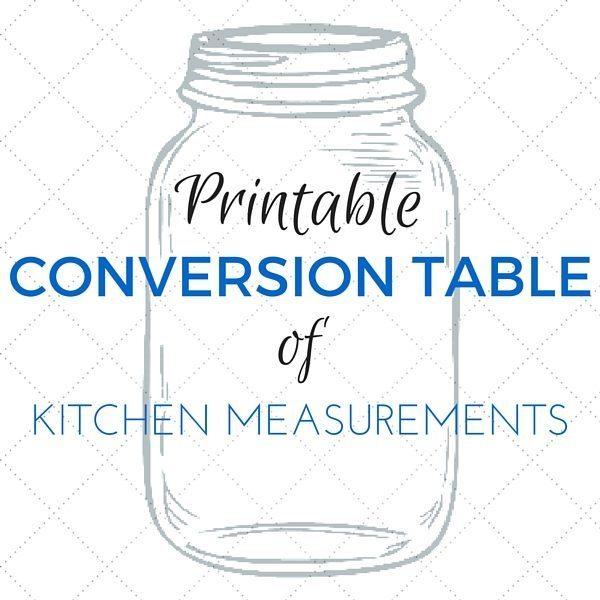 Conversion Table Printable - Kitchen Measurements
