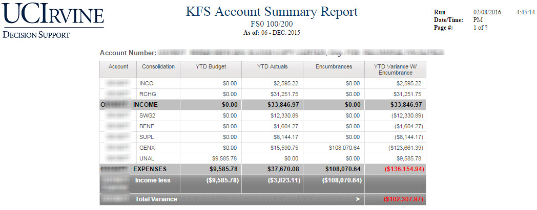 Budgeting for Income - sample budget summary template