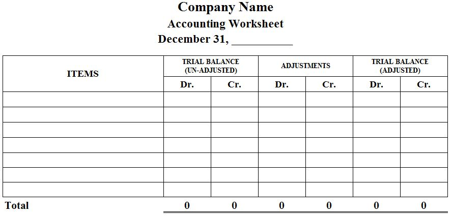 Accounting Worksheet Format Preparation Example