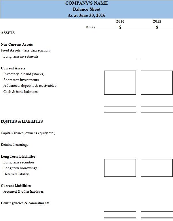 Balance Sheet Explanation - Accounting Sheet - balance sheets format