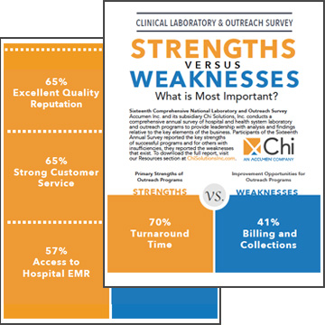 Clinical Laboratory Strengths versus Weaknesses 2017 National
