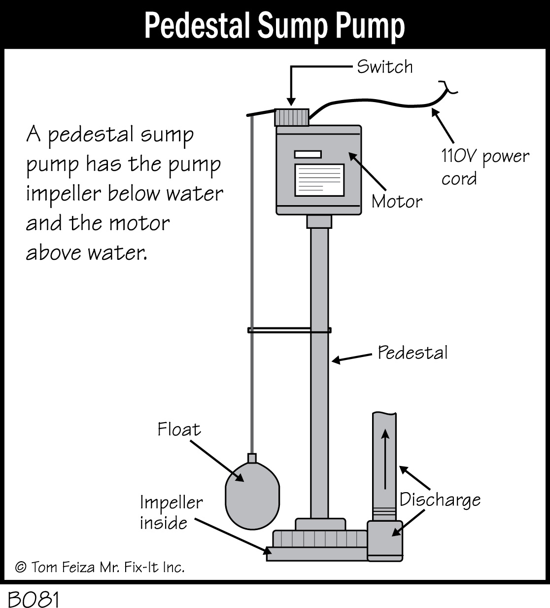 pedestal pump switch wiring diagram